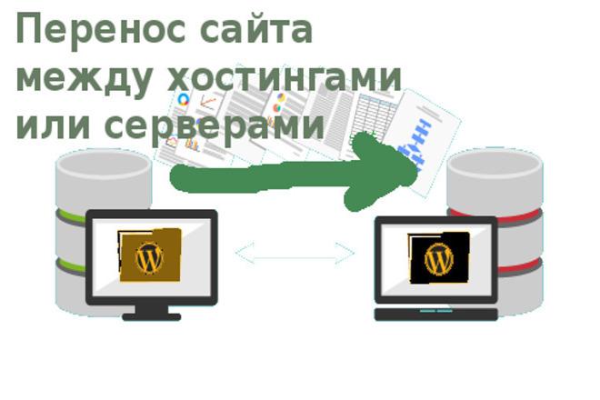 Перенос сайта на другой хостинг как перенести сайт сколько клиентов у хостинг