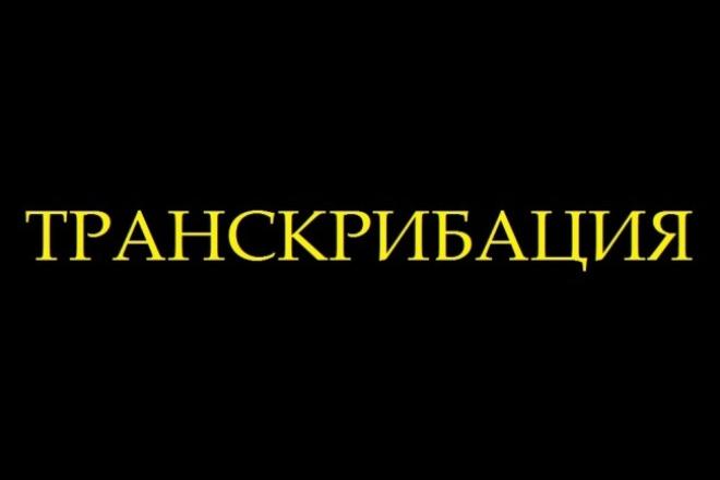 ТранскрибацияПереводы<br>перевод аудио/видео в текст без грамматических, орфографических ошибок с расстановкой диалогов<br>
