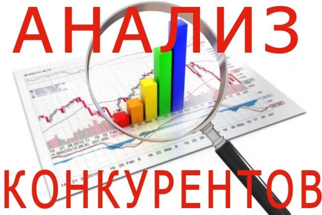 Анализ крауд-маркетинга конкурентов 1 - kwork.ru