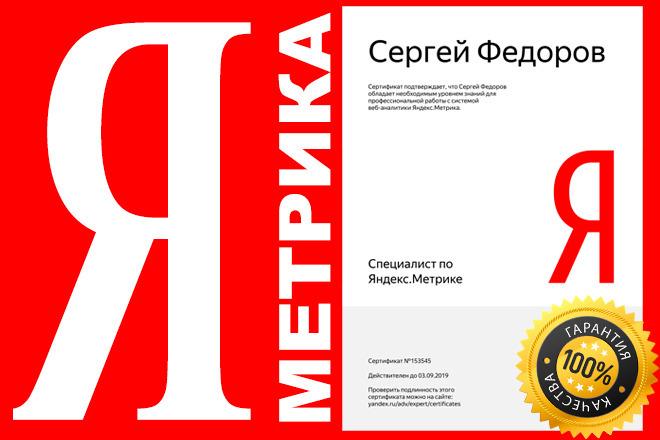 Обучение. Консультация Яндекс Метрика 1 - kwork.ru
