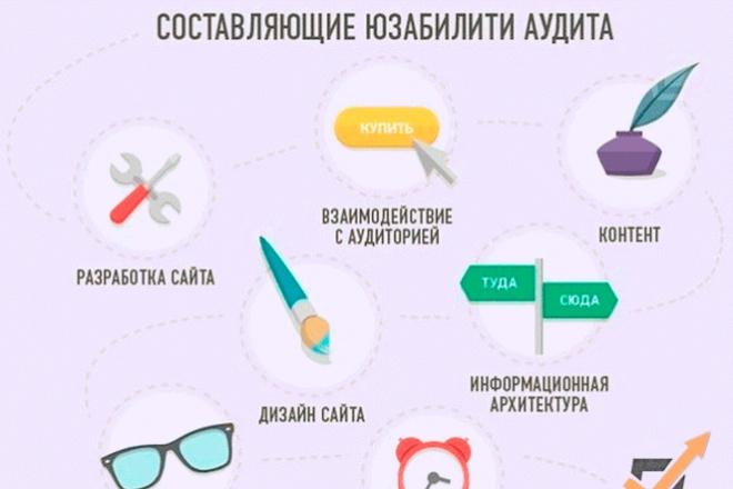 Проведу анализ интернет-магазина по юзабилити 1 - kwork.ru