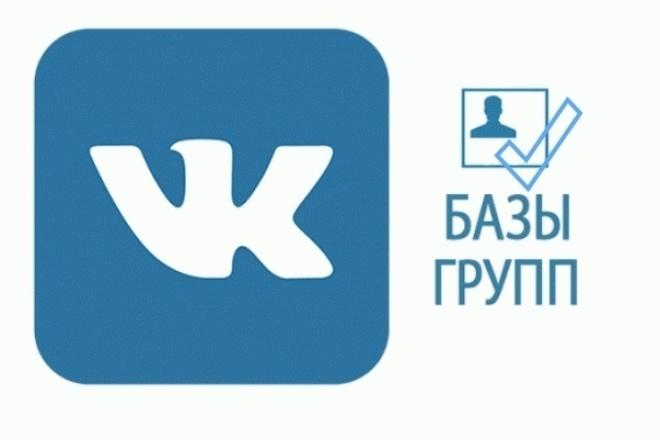 База из 4217 групп ВК с открытой стеной 2018-2019 1 - kwork.ru