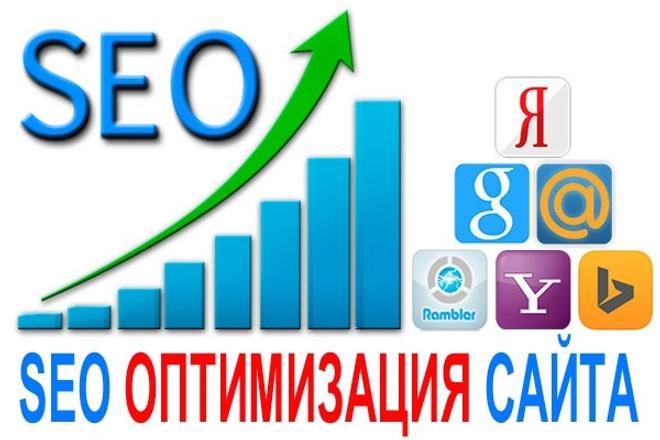 SEO оптимизация текстов сайта для вывода в TOP 1 - kwork.ru