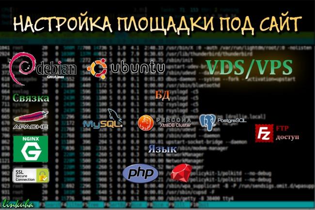 Настройка площадки под сайт на VPS/VDS LinuxАдминистрирование и настройка<br>Заказ для тех, кто имеет свой Linux сервер (VPS или VDS неважно), на котором необходимо поднять (развернуть, задеплоить) сайт. Если сервер голый - на него будет установлена современная связка Apache + Nginx + PHP + MySQL (либо вариации по просьбе). Настройка безопасности, firewall ( доп ). Настройка портов для входящих соединений в соответствии с ПО, а так же фильтрация IP-пакетов. Настройка SSL сертификата к сайту ( доп ). Использую не устаревшие методы криптования передаваемых данных. При желании настрою редирект на работу с сайтом только в HTTPS режиме, и сохранение данного предпочтения в кэше браузера. Установка phpMyAdmin как альяс к сайту - site.ru/pma ( доп ). Будет выбрана последняя версия с оф. сайта данного ПО. Вы получите - настроенную площадку под сайт, а это: создание системного пользователя и прав доступа создание пользователя БД и настройка привилегий настройка вирт. хоста Apache 2 настройка вирт. хоста nginx (для отдачи статики - images, javascripts, css styles) корректная настройка логирования настройка FTP доступ а Возможен перенос вашего сайта на сервер ( доп ). Причем цена набором услуг получается намного дешевле отдельных кворков. Обслуживаемые операционные системы: Debian Ubuntu<br>