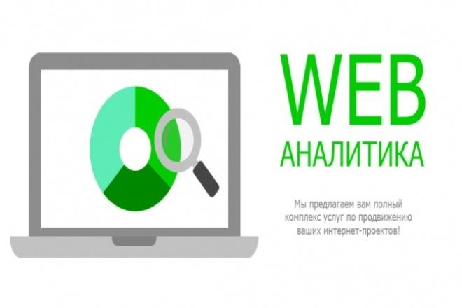 Консалтинг Веб Аналитика 1 - kwork.ru