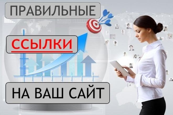 10 правильных вечных ссылок на сайт 1 - kwork.ru