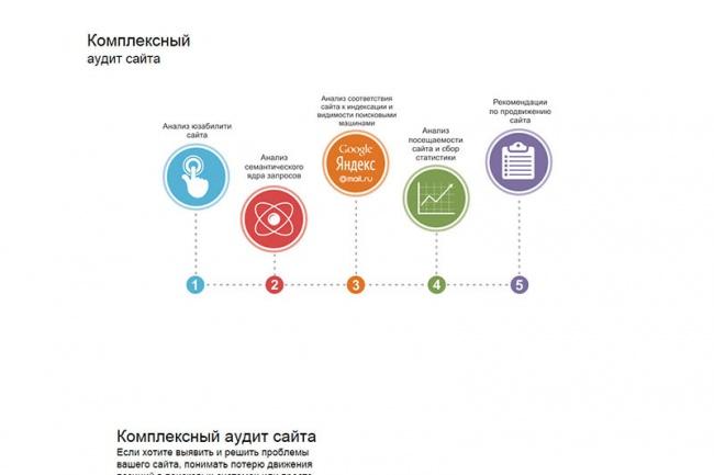 Landing Page по услугам аудита сайта 1 - kwork.ru