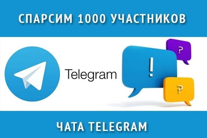 Парсинг контактов чата telegram 1 - kwork.ru