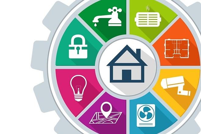 Напишу статью на тему ресурсоснабжения, энергосбережения 1 - kwork.ru