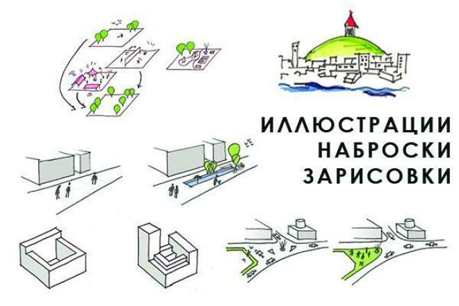 Проиллюстрирую 1 - kwork.ru