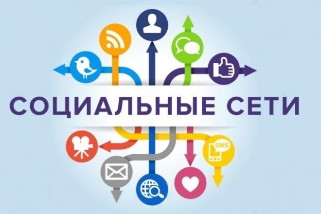 130 ссылок из социальных сетей на ваш сайтСсылки<br>Профили самых популярных социальных сетей Рунета вручную проставят из своих профилей ссылки на любые страницы вашего сайта. Эта работа выполняется людьми из их личных аккаунтов. Из каких социальных сетей будут ссылки? 1) Facebook 2) Twitter 3) Одноклассники 4) Google+ Зачем это нужно? Поисковые системы очень хорошо видят ссылки в социальных сетях. Они учитывают тот факт, что на вас ссылаются в социальных сетях и это влияет на место в поисковой выдаче. Также, страницы вашего сайта начинают быстрее индексировать поисковики.<br>