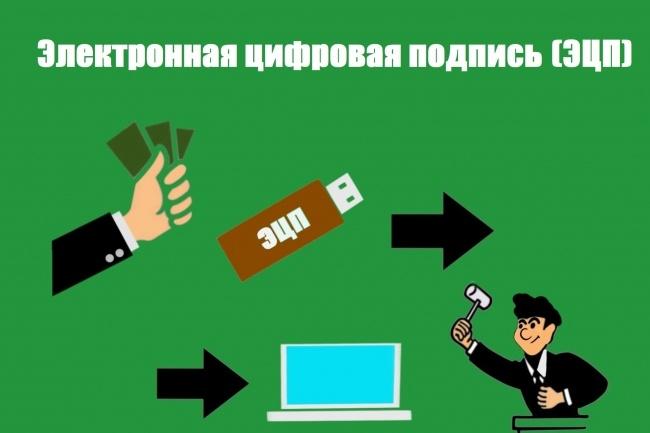 Нарисую флат изображения для ваших статей, рекламы, быстро и недорого 1 - kwork.ru