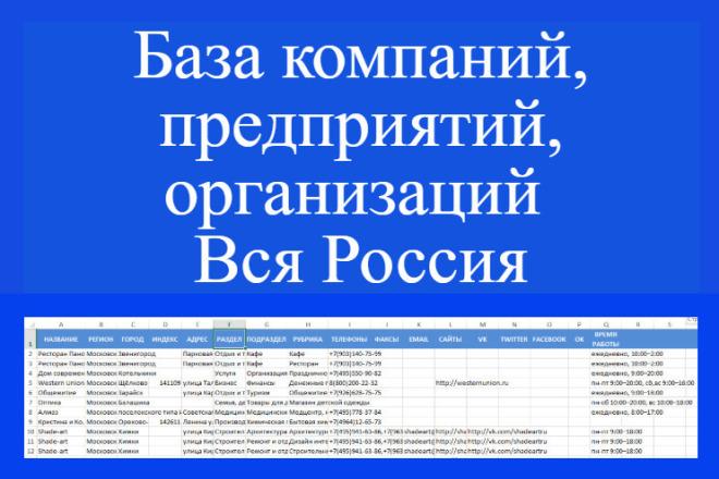 База компаний, предприятий, организаций Вся Россия 1 - kwork.ru