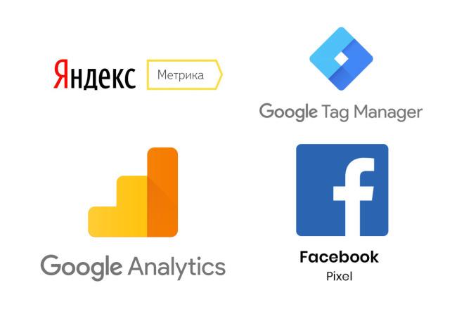 Yandex Metrika, Google Analytics, Facebook Pixel, GTM, под