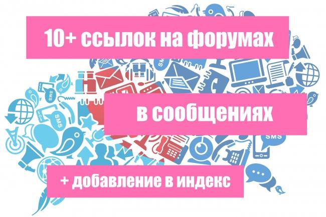 10 ссылок на форумах 1 - kwork.ru