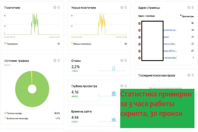 Качественный трафик для сайта 1 - kwork.ru