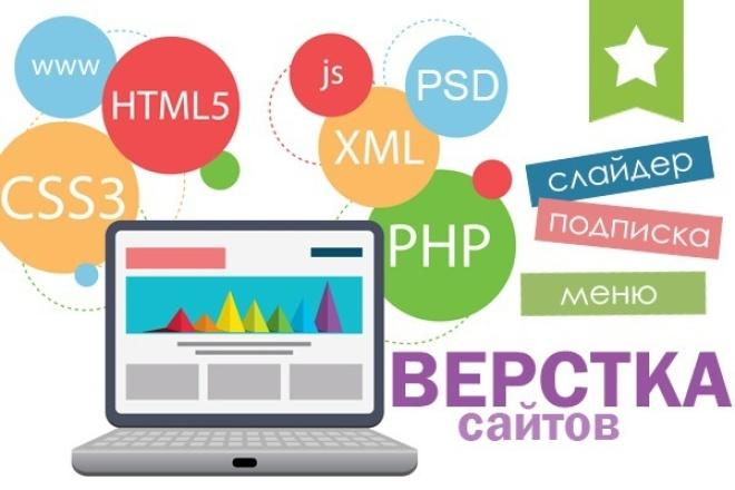 Вёрстка сайтов с ваших PSDВерстка и фронтэнд<br>Верстаю сайт c вашего PSD. Использую HTML, CSS, Bootstrap. JavaScript, jquery, AngularJS. Выслушаю все ваши пожелания<br>