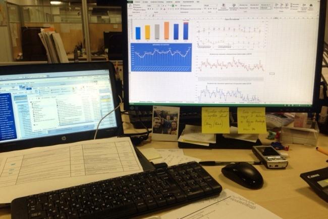 Выполню любую работу в ExcelПерсональный помощник<br>Выполню практически любую работу в Exсel От сложного приведу к простому - Перенос данных с бумажного носителя. - Построение графиков и диаграмм по полученным таблицам - Создание или редактирование сводных таблиц. - Формирование таблиц с помощью формул Exсel - Создание прайс листов. На фото изображено фото моей работы в крупной торговой компании на протяжении 2, 5 лет в отделе продаж<br>