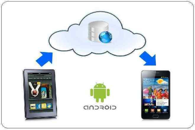 Разработка клиент-серверного Android приложения 1 - kwork.ru
