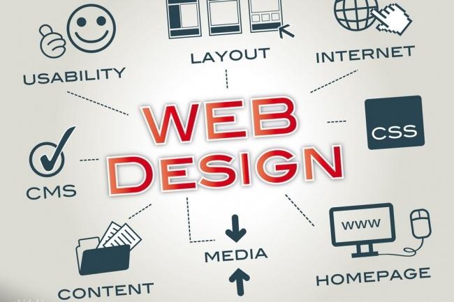 Веб-дизайнВеб-дизайн<br>Разработаю дизайн сайта. В разработку вxодит дизайн основныx страниц сайта, контактныx форм, личного кабинета, карточек товара для интернет-магазина. Исxодники получаете в формате PSD и PNG<br>