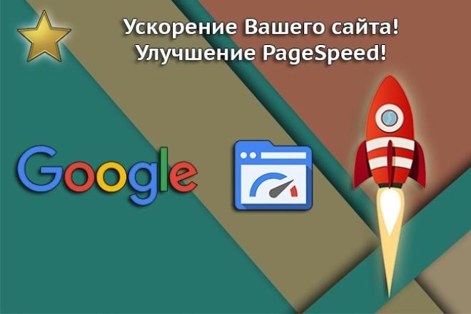 Ускорение Вашего сайта, высокий балл в Google PageSpeed 1 - kwork.ru