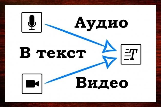 Транскрибация. Перевод аудио и видео в текст 1 - kwork.ru