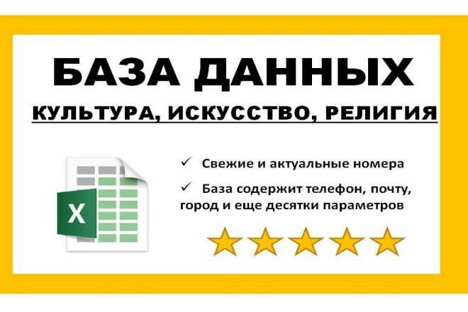 Базы данных культура, искусство, религия 1 - kwork.ru