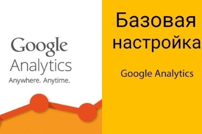 Регистрация, базовая настройка Google Analytics, установка на сайт 1 - kwork.ru