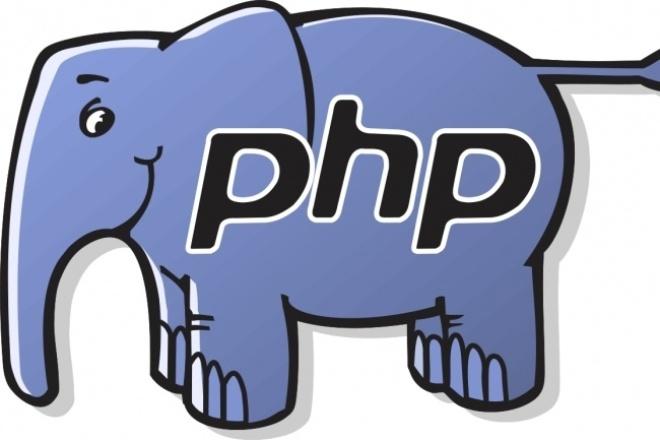 Фронтенд доработка сайта на php 1 - kwork.ru