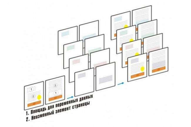 Персонализация - простановка имен, фамилий, адресов и т. дГрафический дизайн<br>Персонализирую ваши макеты: Внесение разных ФИО в открытки. Внесение разных адресов в конверты. Внесение разных данных в визитки. На выходе формат pdf с персонализованными макетами, либо постранично, либо раскиданный по листу (доп. опция).<br>