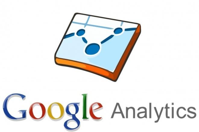 Настройка целей Гугл Аналитикс на сайтеСтатистика и аналитика<br>Грамотно настрою цель Гугл Аналитикс на Вашем сайте. Цель может быть настроена как пользовательское событие, как переход на определенный URL, например на страницу с благодарностью, либо как визуализация воронки.<br>