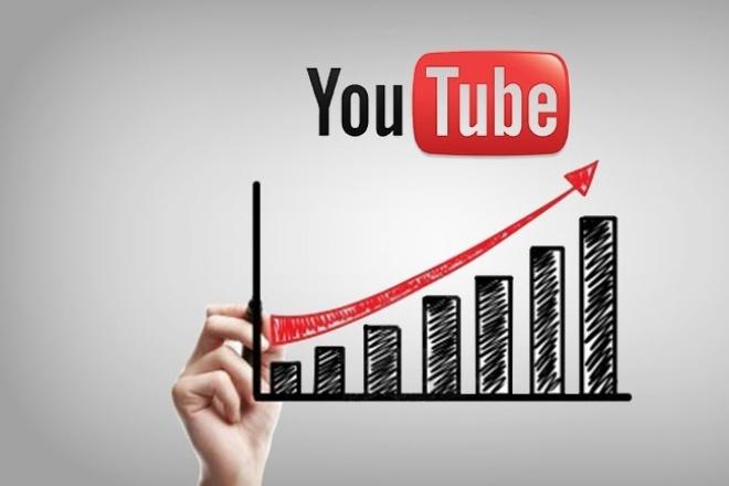 300 подписчиков на YouTube каналПродвижение в социальных сетях<br>Хотите быстрее раскрутить свой YouTube канал? 300 новых подписчиков помогут вам в этом. Приобретая этот кворк, вы получаете 300 живых подписчиков на свой канал в течение 4-х дней . Приток новых подписчиков будет активно подымать ваш канал в ТОП, благодаря чему вы сможете за короткий срок оказаться на лидирующих позициях. Я предлагаю: 300 подписчиков на ваш YouTube канал. Гарантия качества работ. Плавное увеличение числа вступивших. Процент отписок не превышает 30% от общего количества вступивших.<br>