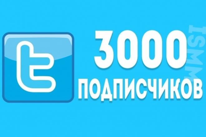 Накручу 3000 подписчиков в TwitterПродвижение в социальных сетях<br>Накрутка 3000 подписчиков в Twitter Подписчики живые, подписываются сами, встречаются фейк - аккаунты. Есть возможность отборки по странам (Россия, США, Великобритания). - дополнительная опция Процент отписок обычно не более 10-15%. Сначала выполняются заказы тех, кто заказал услугу Быстрое выполнение<br>