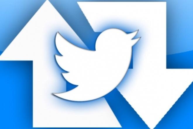 1000 ретвитов - для SEO продвиженияПродвижение в социальных сетях<br>У вас есть возможность заказать 1000 ретвитов поста. Данная услуга, позволит вам получить качественные ретвиты на ваш твит от живых пользователей твиттер. Плюсы которые вы получаете при заказе услуги: 1. Ускорение индексации ссылки в Яндекс и в особенности в Google. 2. Хорошее влияние на SEO продвижения сайта в поиске. 3. Повышение репутации вашего твиттер аккаунта.<br>