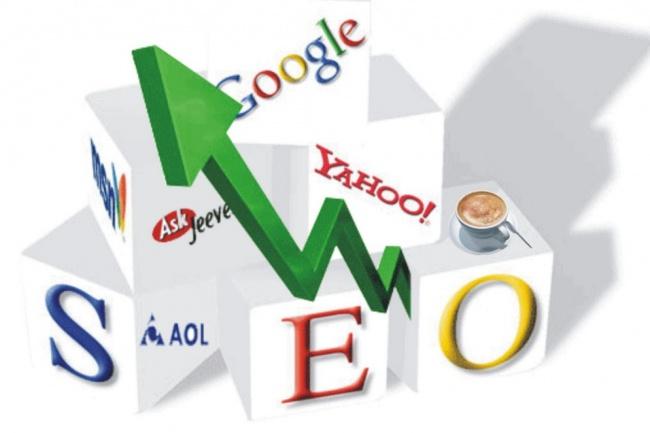 Как делается прогон сайта баннерная реклама и раскрутка сайтов и увеличение ссылок