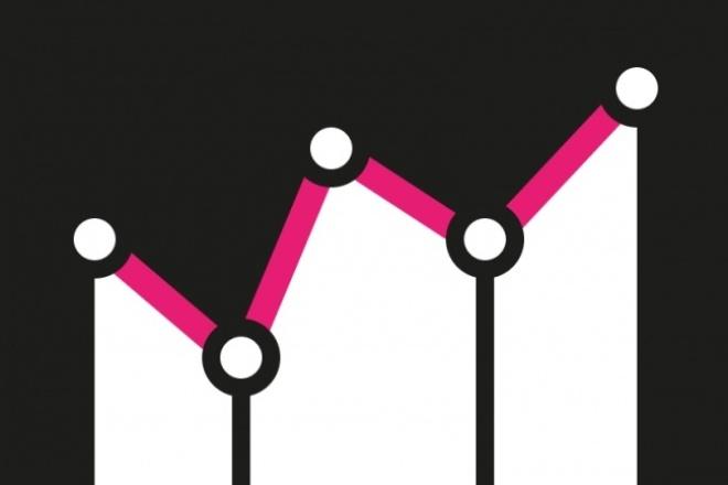 Оформлю данные для отчетов или презентаций, создам инфографикуПрезентации и инфографика<br>По любым наборам ваших данных, создам информативный и стильный график, один заказ эквивалентен 2 графикам. Дополнительно вы можете заказать составление инфографики по указанным данным или по данным из сети, на ваш выбор. Либо составление презентации по вашему плану в единой стилистике или отчета в отдельном документе. Бонусом за базовый заказ предоставлю графики в нескольких цветовых вариантах)<br>