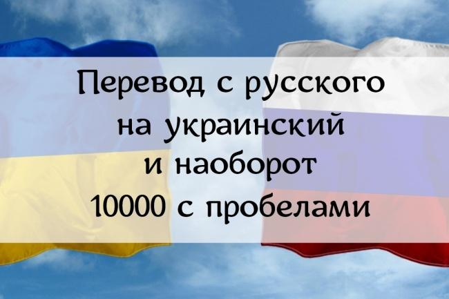 Перевод с русского на украинский и наоборот, 10000 с пробеламиПереводы<br>В идеале владею русским и украинским языками. Переведу с одного языка на другой и в обратную сторону. Тематика абсолютно любая, даже узкоспециализированная. Один заказ = 10000 символов с пробелами.<br>