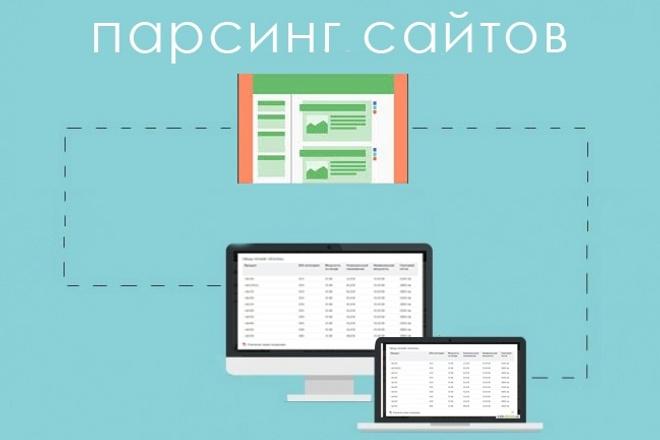 Профессиональный парсингИнформационные базы<br>Необходимо спарсить каталог товаров с сайта поставщика, спарсить данные с раздела сайта, где требуется авторизация, или собрать другие данные из открытых источников. Спарсим любую информацию или создадим парсер любой сложности.<br>