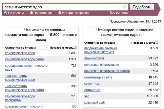 Подберу 100 запросов + оптимизирую в кластерыСемантическое ядро<br>Подберу 100 реальных запросов для сайта, опираясь на дерево структуры сайта, в Wordstat (без подсказок). Работаю с сайтами, для которых не проводились подобные работы ранее, так как нужно отсеивать уже имеющиеся запросы и изучать метаданные сайта. Грамотно разделю подобранные запросы на кластеры для посадочных страниц, тем самым оптимизировав структуру сайта и сократив работу копирайтера. Помечу какие посадочные страницы надо изменить, а какие создать.<br>