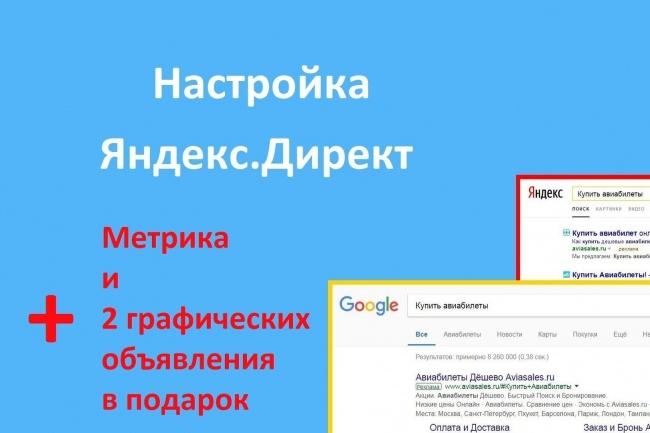 Настройка Яндекс Директ+Метрика и графические объявления в подарок 1 - kwork.ru