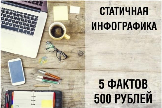 Создание статичной инфографики 1 - kwork.ru