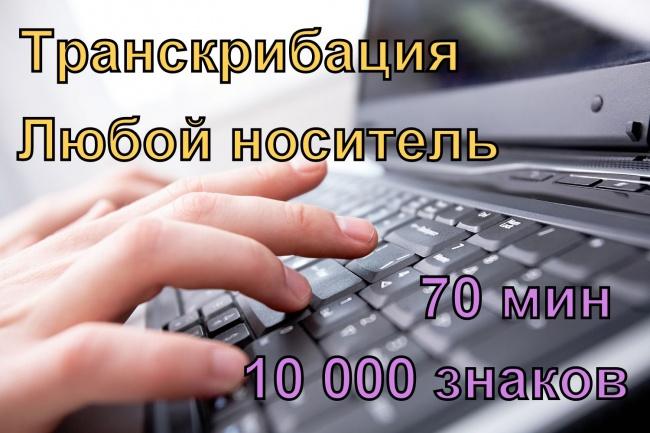 Транскрибация, перевод текста с любого источника 1 - kwork.ru
