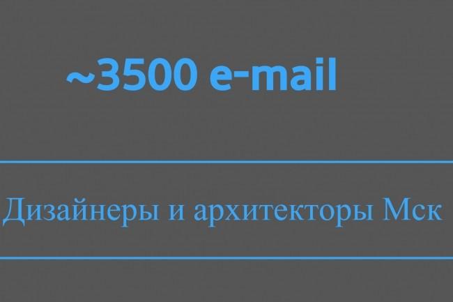 База 3450 e-mail дизайнеров, архитекторов по Москве и области 1 - kwork.ru