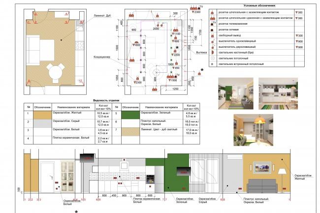 Экспресс-дизайн интерьераМебель и дизайн интерьера<br>Экспресс-дизайн 2 кв. м. включает в себя: - концепт интерьера (выбор заказчика или дизайнера); - план с расстановкой мебели и оборудования; - развертку стен с высотными отметками;<br>