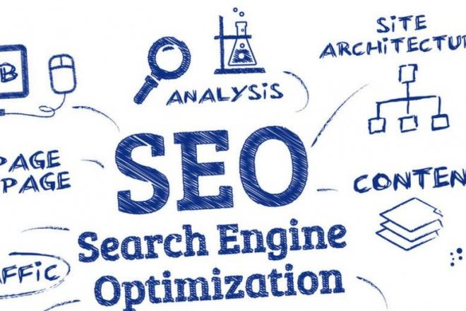 Заказ текстов на ваш сайтПродающие и бизнес-тексты<br>Оптимизированные тексты с ключевыми словами для наполнения и эффективного продвижения сайта. Лучший вариант, если вы планируете продвигать сайт в поисковой выдаче.<br>