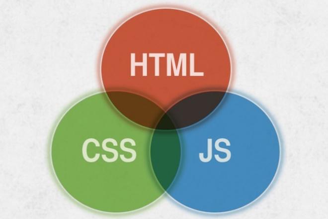 Поработаю с Вашими стилями CSS и добавлю JS анимацию. Правлю HTML 1 - kwork.ru