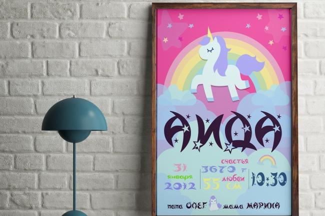 Создам постер-метрикуГрафический дизайн<br>Плакат можно напечатать самостоятельно в любом фотоателье на глянцевой плотной бумаге, формат может быть любой по вашему желанию.<br>