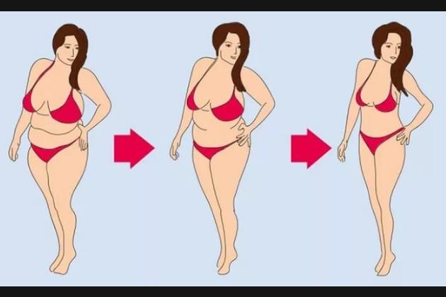 Как похудеть за неделю на 7 кг как питаться