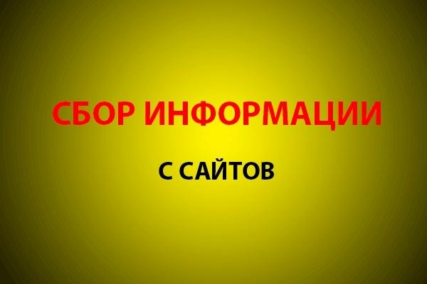 Соберу информацию с указанных сайтов и разложу по папкам и файлам 1 - kwork.ru