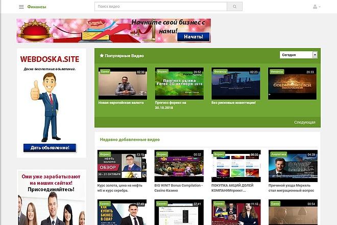 Наполняющийся сайт про бизнес под развитие. Растущий трафик 1 - kwork.ru